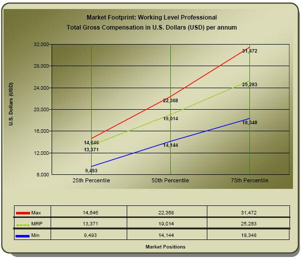 mongolia-compensation-footprint