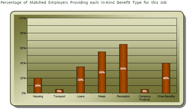 mongolia-in-kind-benefits1